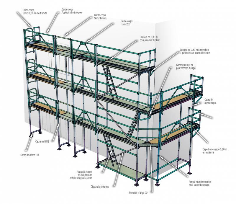 echafaudage fa adier comabi acier r200 progress garde. Black Bedroom Furniture Sets. Home Design Ideas