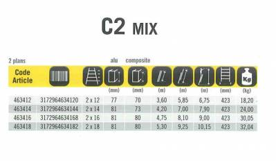 CENTAURE C2 MIX